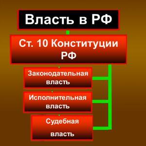Органы власти Донского