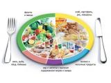 Плазма, ресторан - иконка «питание» в Донском